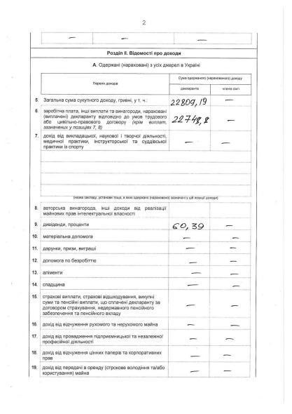 В сети появилась декларация о доходах главы Сумского облсовета Семена Салатенко (ДЕКЛАРАЦИЯ) (фото) - фото 1