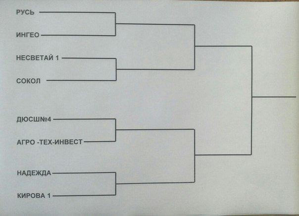 Состоялись заключительные игры в группах на Кубок  Мэра Новошахтинска (фото) - фото 1