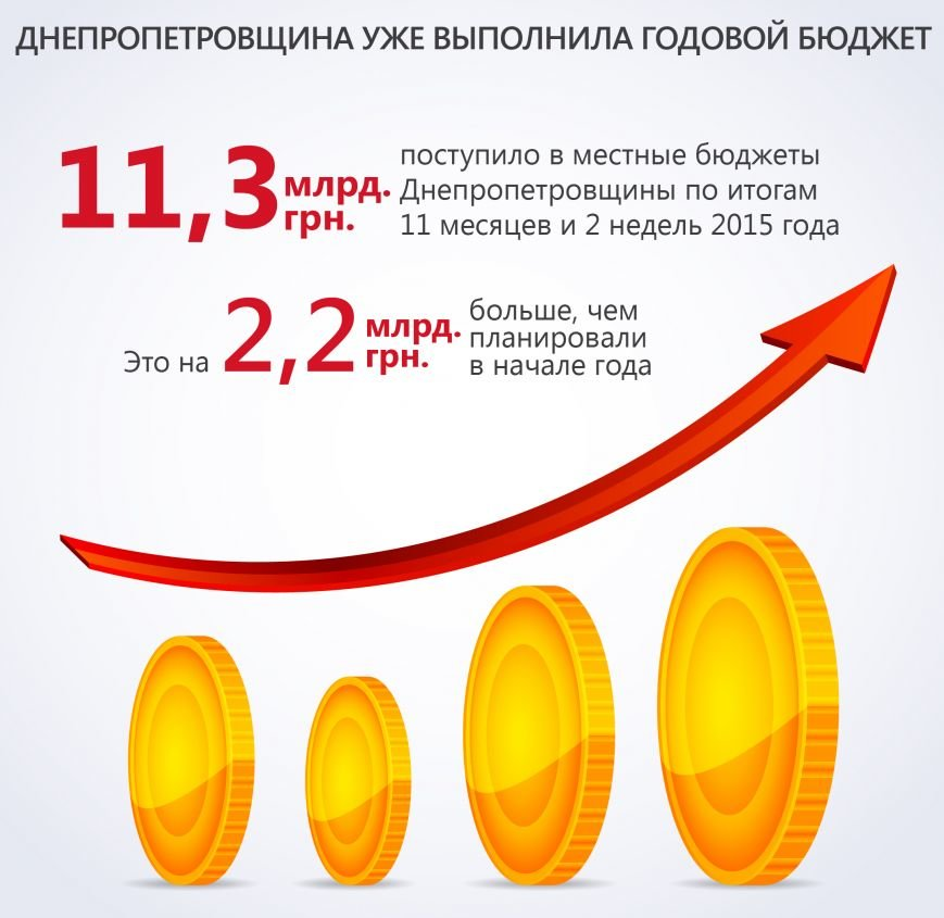 Бюджет_14.12.15_рус_01-01
