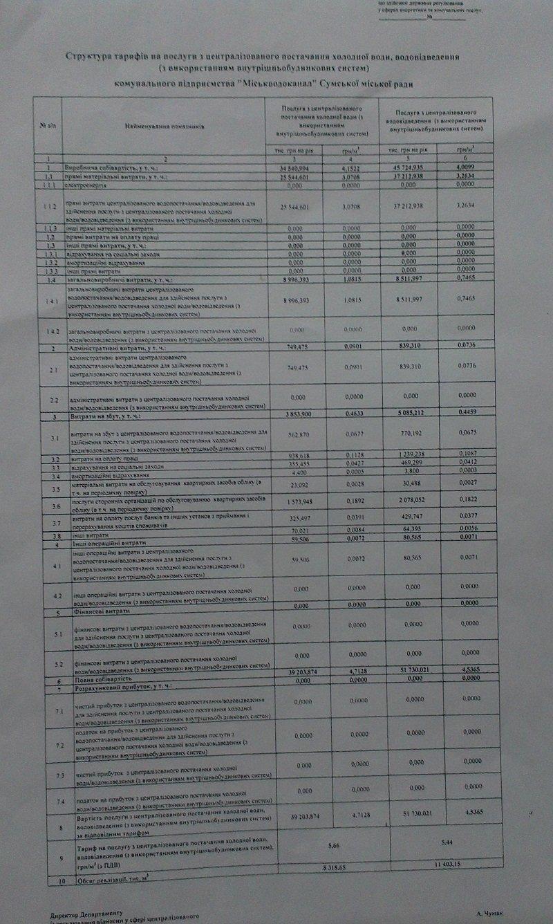 Для жителей многоэтажных домов Сум установили новые тарифы на воду (фото) - фото 1