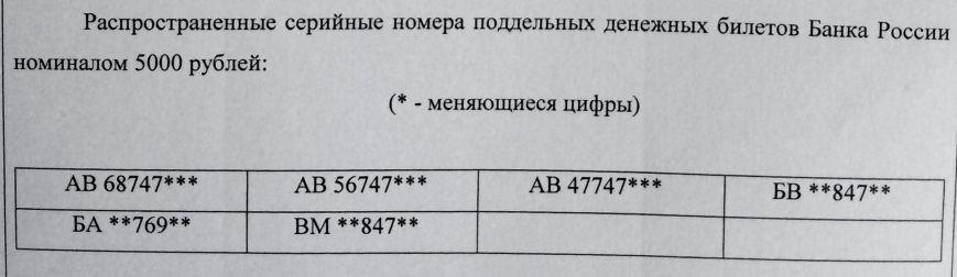 В Новошахтинске участились случаи сбыта поддельных купюр (фото) - фото 1