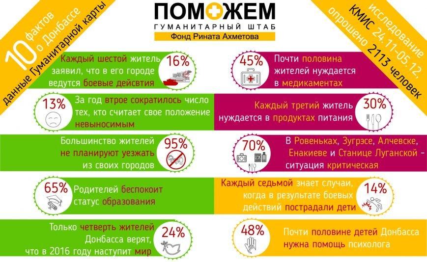 Инфографика(1)