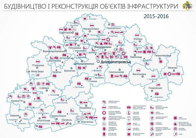 Сотрудничество с волонтерами и ІТ-проекты: отчет Днепропетровской ОГА за 2015-й (ИНФОГРАФИКА) (фото) - фото 3