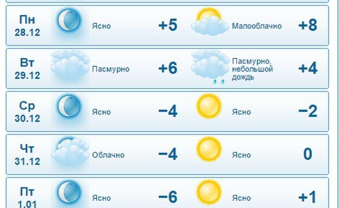 pogoda_na_novuy_rik2
