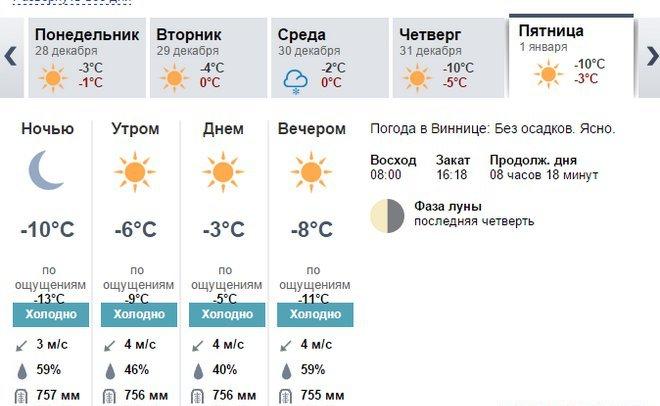 pogoda_na_novuy_rik3