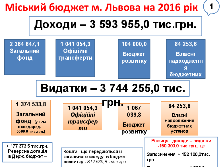 Знімок екрана з 2015-12-24 20:12:53