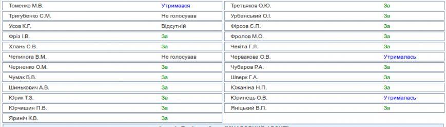 Screenshot - 25.12.2015 - 15:19:50