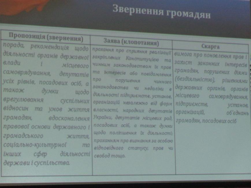 «Це місто належить тільки громаді» - в Красноармейске учат контролировать местную власть (фото) - фото 19