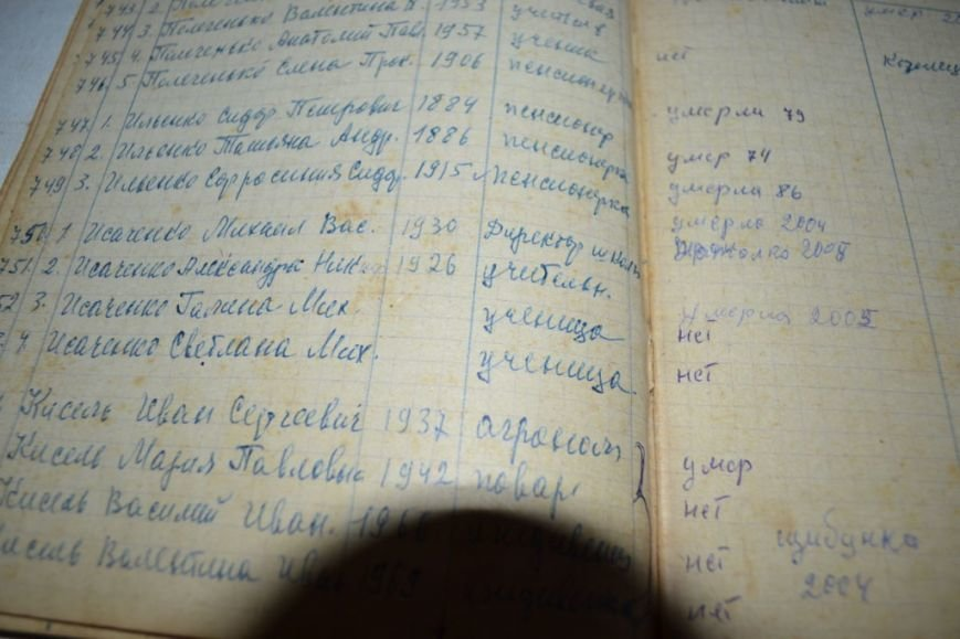 Как вымирает Черниговщина (фоторепортаж) (фото) - фото 28