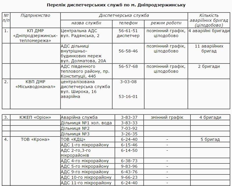 Во время новогодних праздников в Днепродзержинске будут работать диспетчерские службы (фото) - фото 1