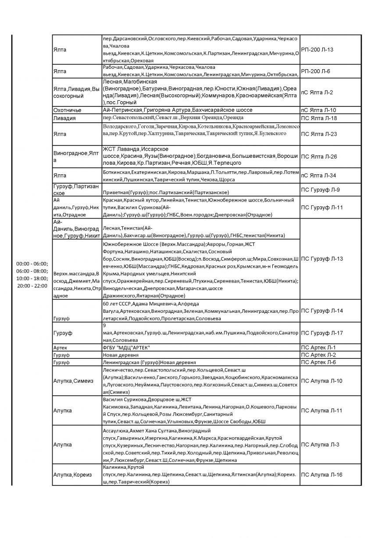 График ЯРЭСна 70 и 55 Мвт на 14.12.15_Page_2