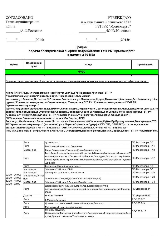График ЯРЭСна 70 и 55 Мвт на 14.12.15_Page_1