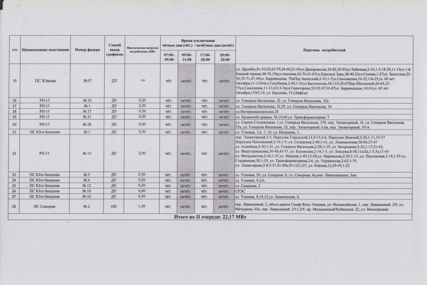 В Симферополе введен график отключения электроэнергии (фото) - фото 6