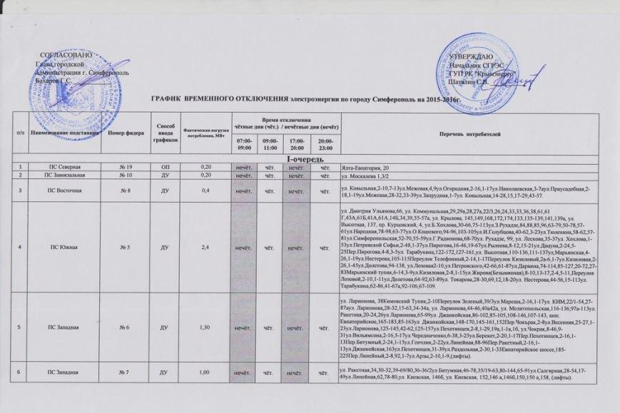 В Симферополе введен график отключения электроэнергии (фото) - фото 1