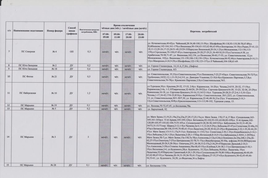 В Симферополе введен график отключения электроэнергии (фото) - фото 2