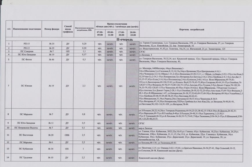 В Симферополе введен график отключения электроэнергии (фото) - фото 5