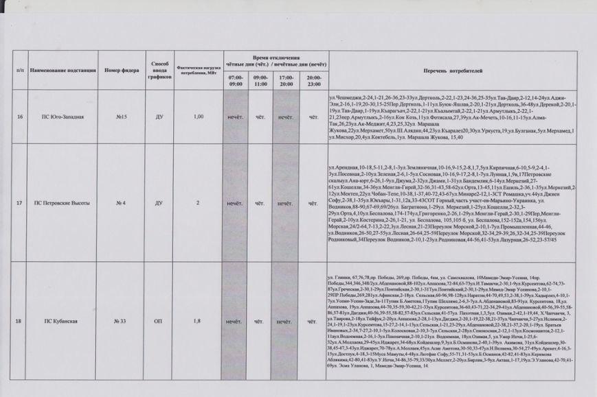 В Симферополе введен график отключения электроэнергии (фото) - фото 3
