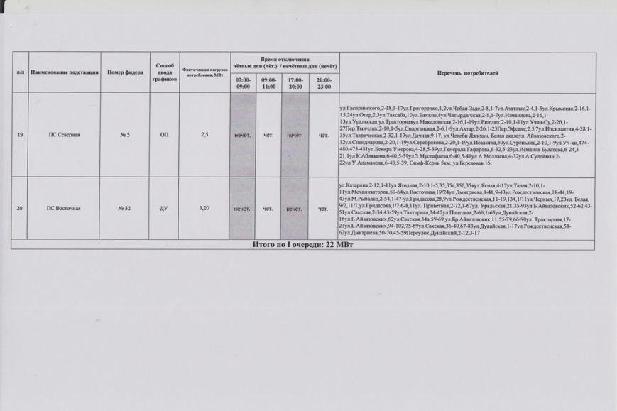 В Симферополе введен график отключения электроэнергии (фото) - фото 4