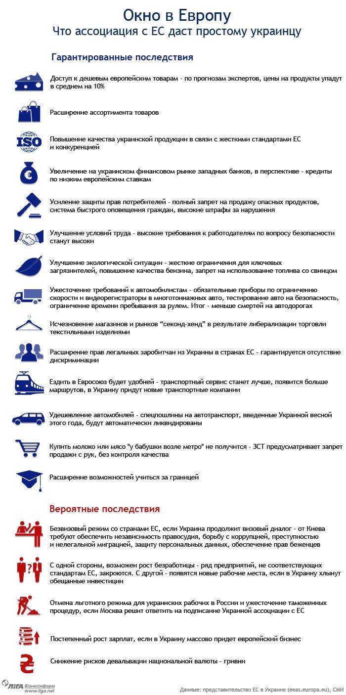 С сегодняшнего дня Украина начинает