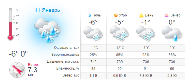 В Красноармейск и Димитров грядет резкое ухудшение погоды, фото-1