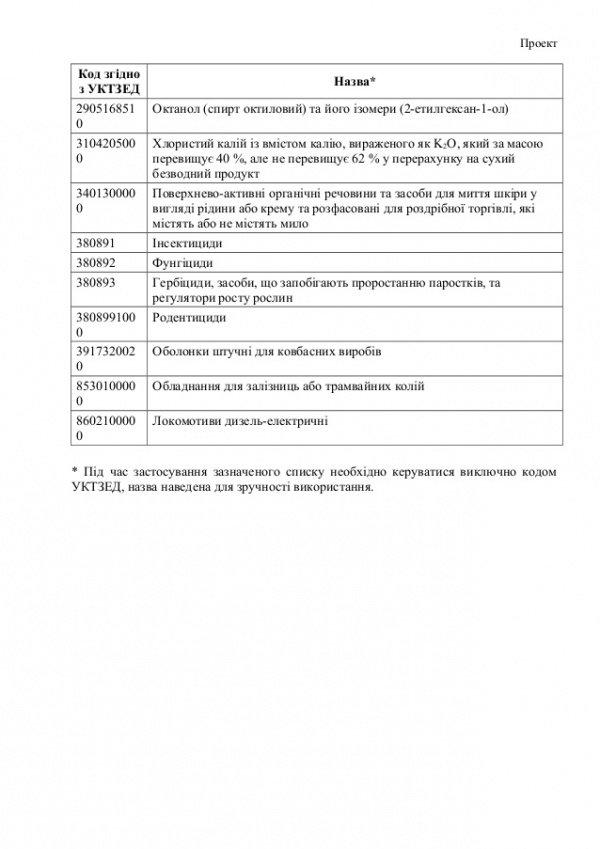 С сегодняшнего дня в Украину не будут ввозить товары из РФ (СПИСОК), фото-3