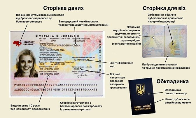 pasport_f3e64