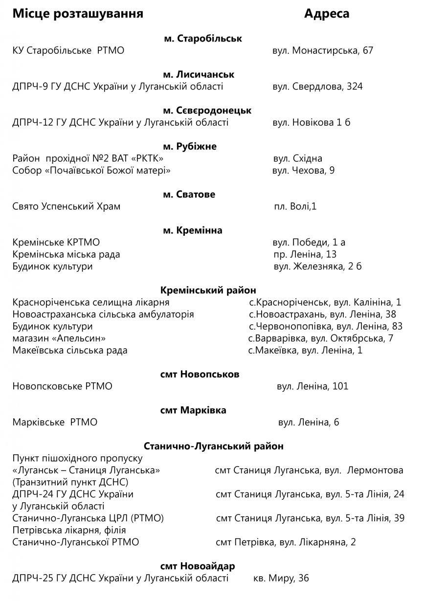В Луганской области полностью обустроен 37 пункт обогрева (фото) - фото 1