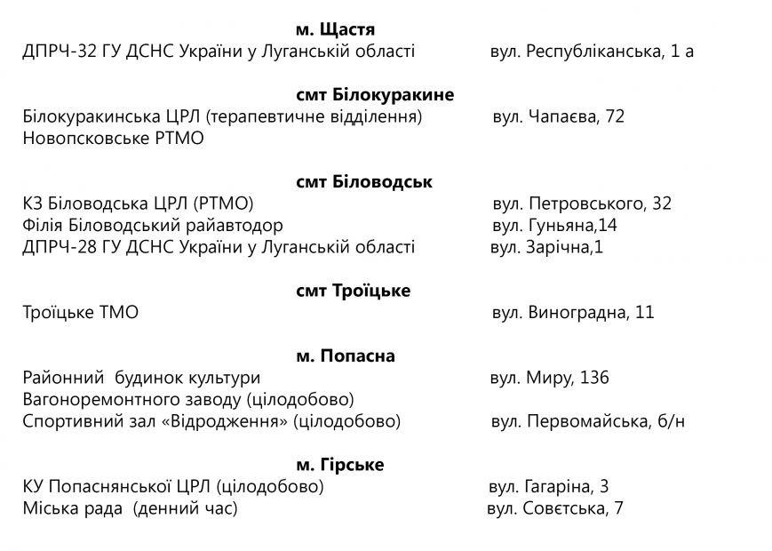В Луганской области полностью обустроен 31 пункт обогрева (фото) - фото 1
