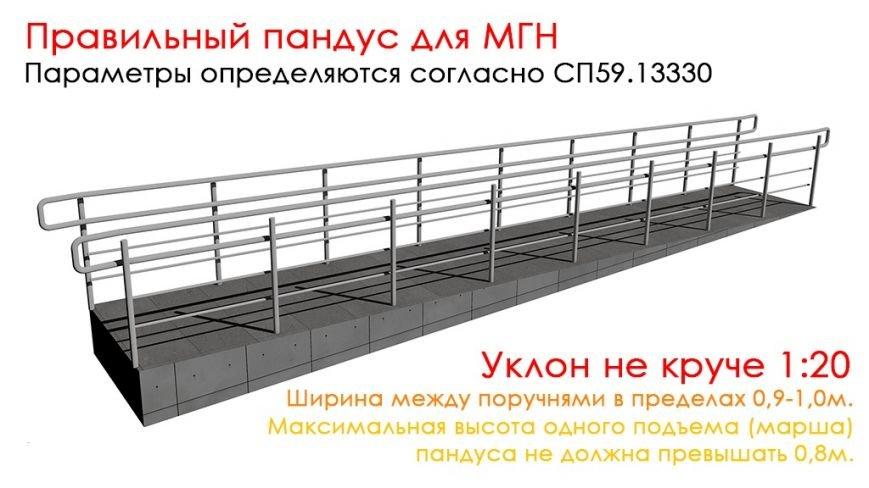 В Ульяновске потратили 50 миллионов на неправильные пандусы (фото) - фото 1