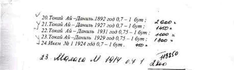 Как при Украине разоряли «Массандру». Правоохранителям переданы документы (фото) - фото 2