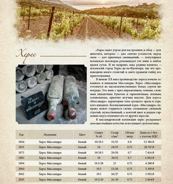 В «Массандре» презентовали каталог коллекционных вин (фото) - фото 3