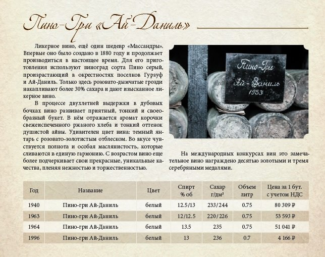 В «Массандре» презентовали каталог коллекционных вин (фото) - фото 2