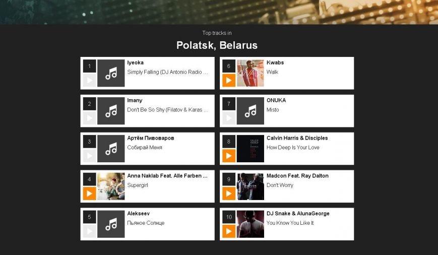 Популярный сервис Shazam определил музыкальные города-побратимы Полоцка (фото) - фото 1