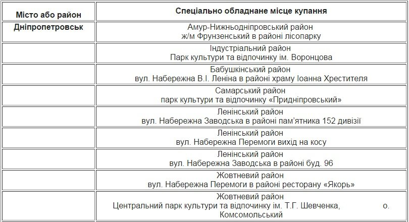 В Днепропетровске оборудуют 9 специальных мест для купания на Крещение (фото) - фото 1