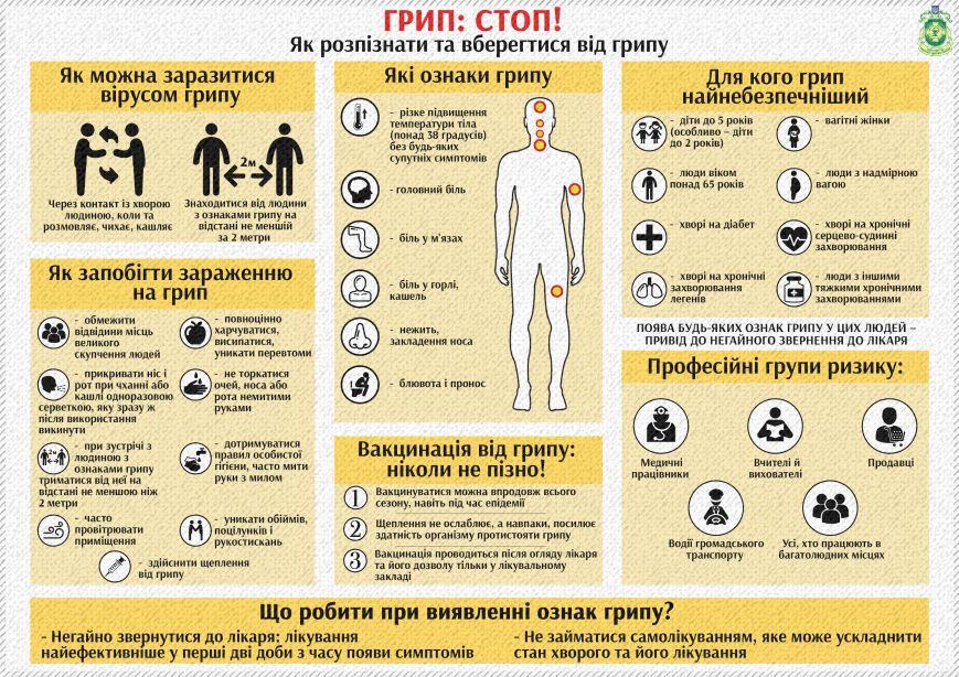 Полезные советы для артемовцев-бахмутчан, как уберечься от гриппа, фото-1
