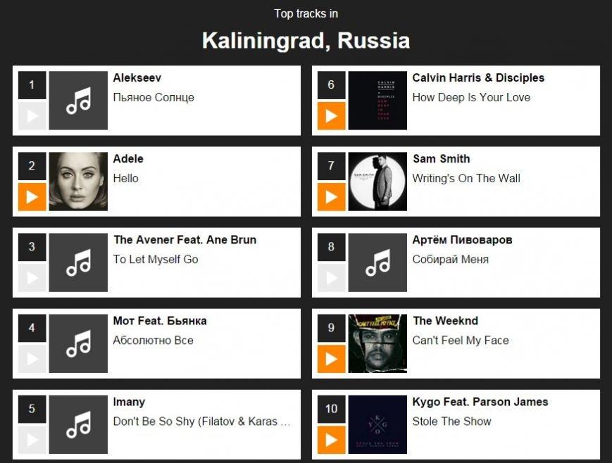 Shazam: Ялта стала «музыкальным побратимом» с Калининградом и Геленджиком, фото-3