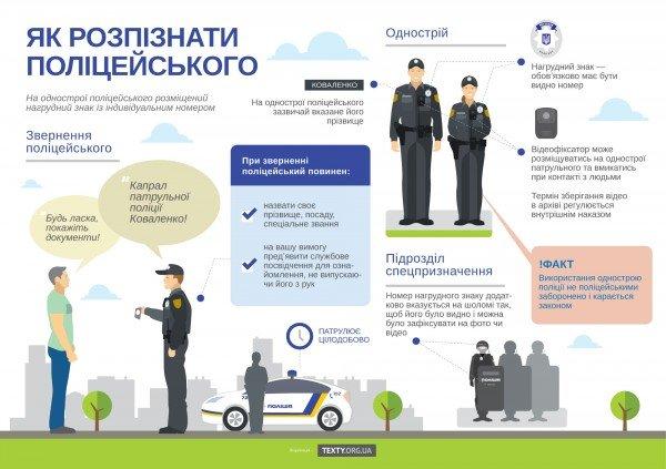 Вже за тиждень на вулицях Івано-Франківська з'являться нові поліцейські (фото) - фото 1