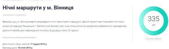 nictni_marshryty1
