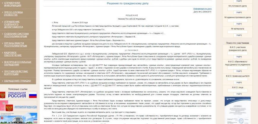 В Ялте выигран суд против города: горадминистрация и РЭО возместят ущерб за порчу автомобиля, фото-1