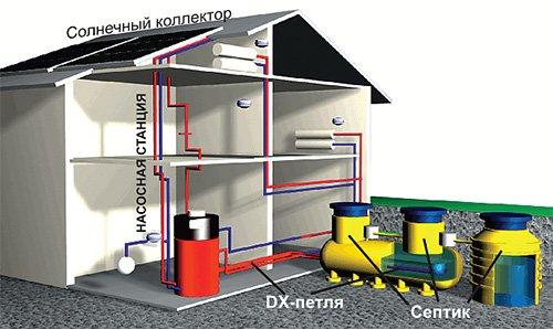 Тепловой насос – новая эра в системе отопления (фото) - фото 1