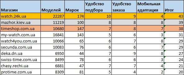0629.com.ua-pic-1