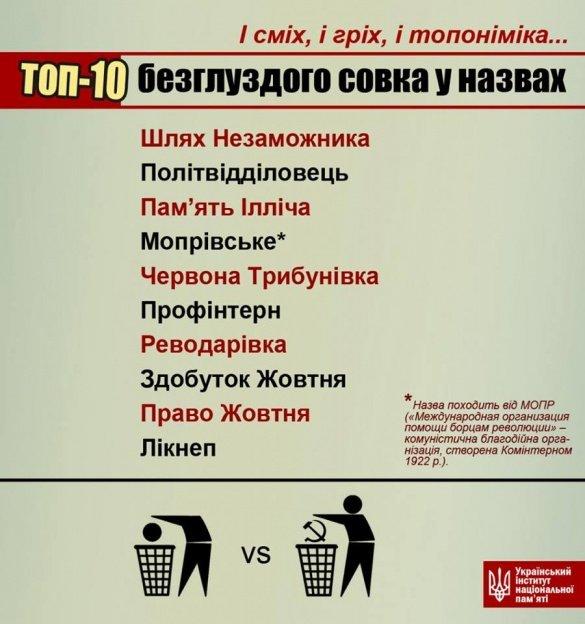 Назву черкаського села назвали найбезглуздішою в Україні (фото) - фото 1