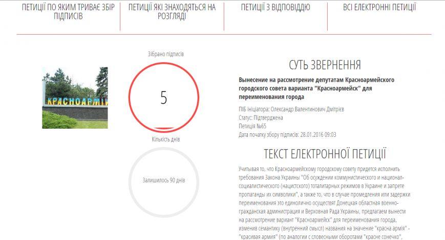Красноармейск переименуют в Красноармейск?, фото-1