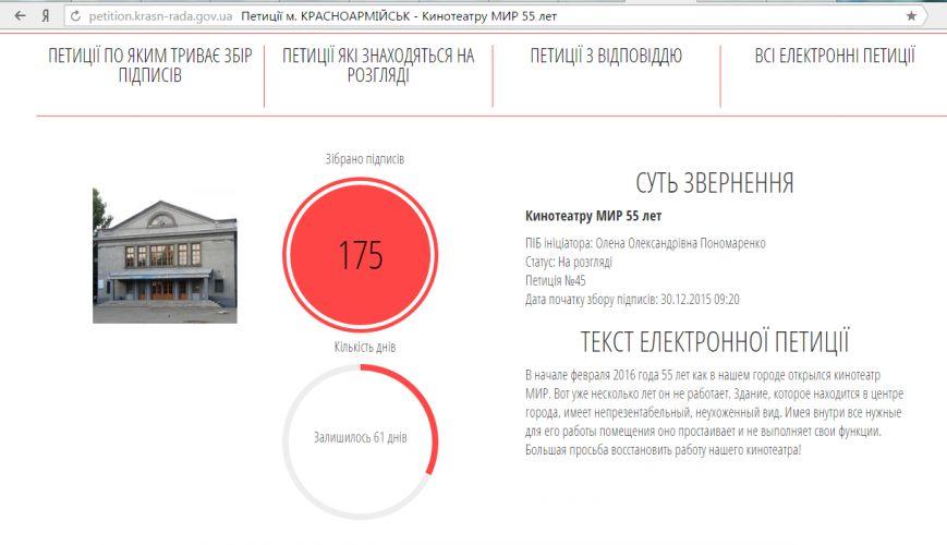 Петиция о восстановлении кинотеатра «Мир» в Красноармейске набрала необходимые для рассмотрения мэром голоса, фото-1