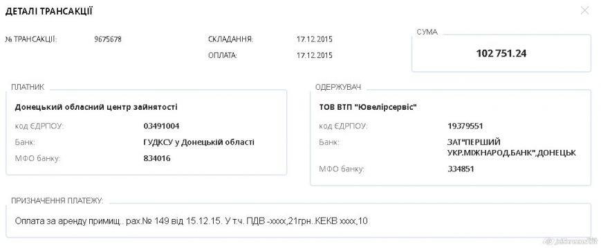 Областной Центр занятости ежемесячно платит 102 тысячи гривен краматорским ювелирам, фото-1