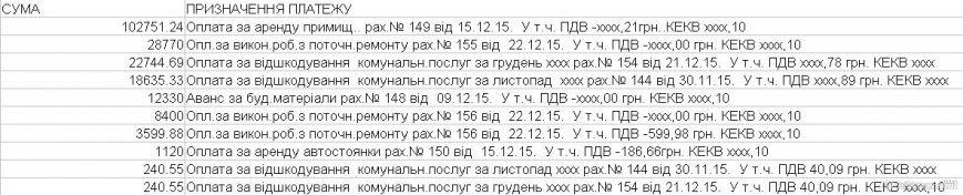 Областной Центр занятости ежемесячно платит 102 тысячи гривен краматорским ювелирам, фото-2
