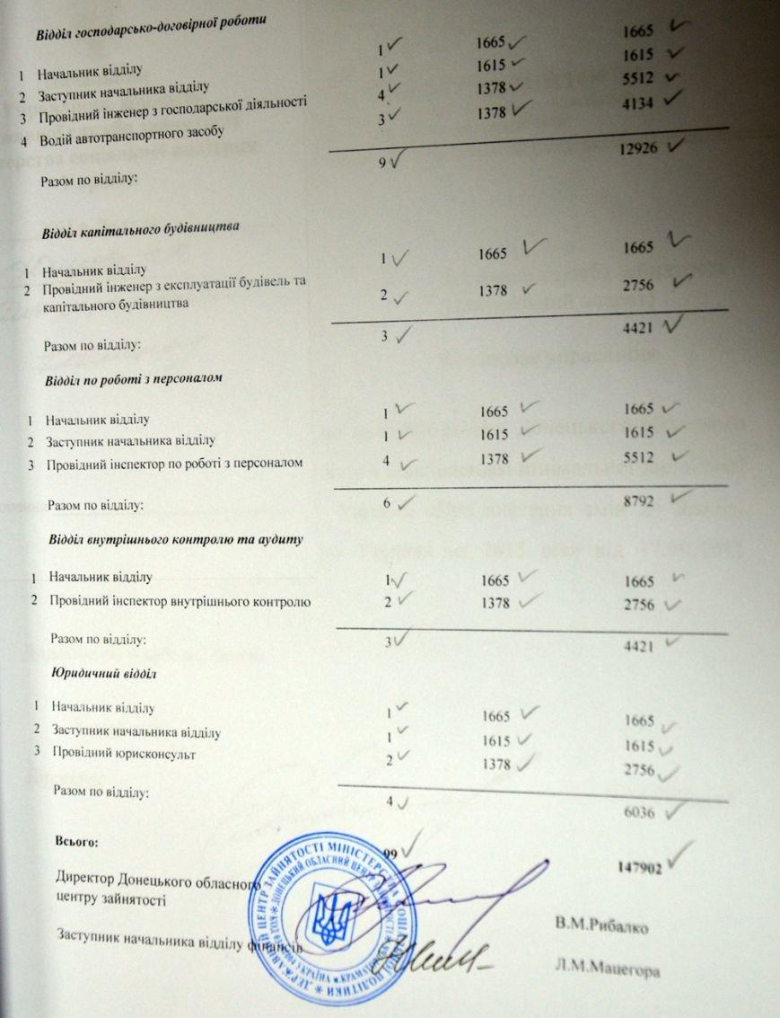 Областной Центр занятости ежемесячно платит 102 тысячи гривен краматорским ювелирам, фото-8
