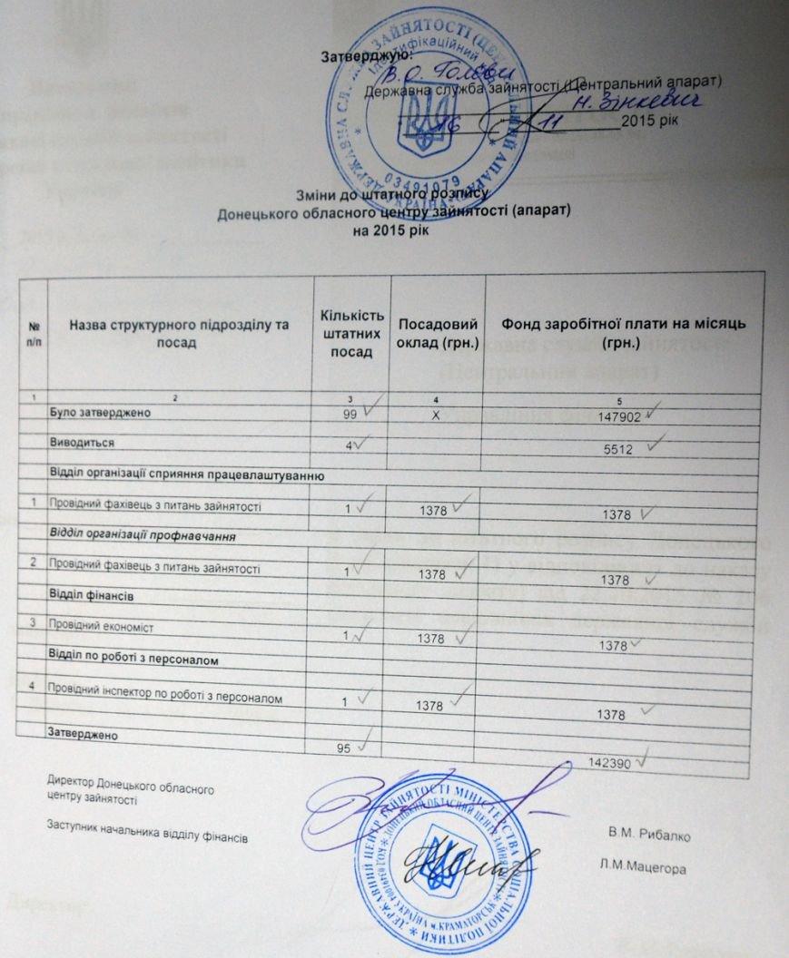 Областной Центр занятости ежемесячно платит 102 тысячи гривен краматорским ювелирам, фото-11