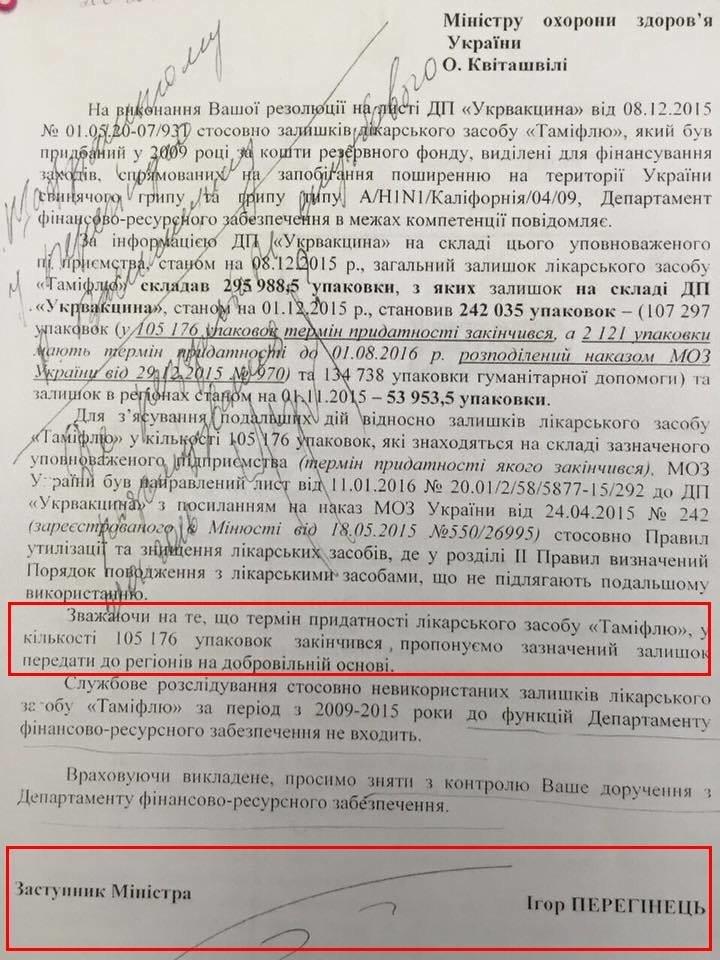 Тернополян лікують протермінованими таблетками? (фото) - фото 1