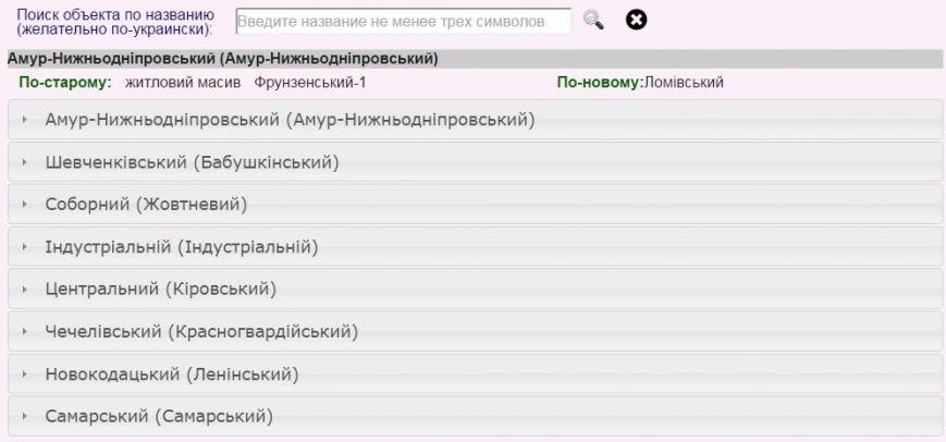 Как переименовали вашу улицу: в Днепропетровске появился новый онлайн-сервис (фото) - фото 1